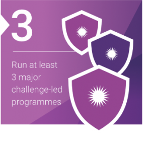 Run at least 3 major challenge-led programmes